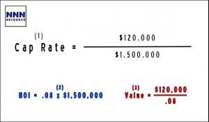 cap-rate-calculation