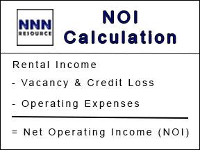 noi-calculation